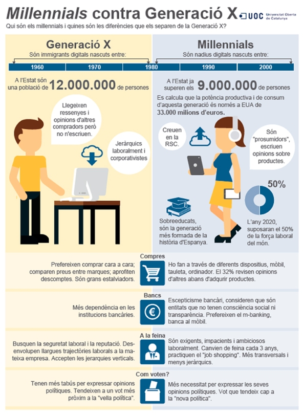 076-millennials-infografia-cat